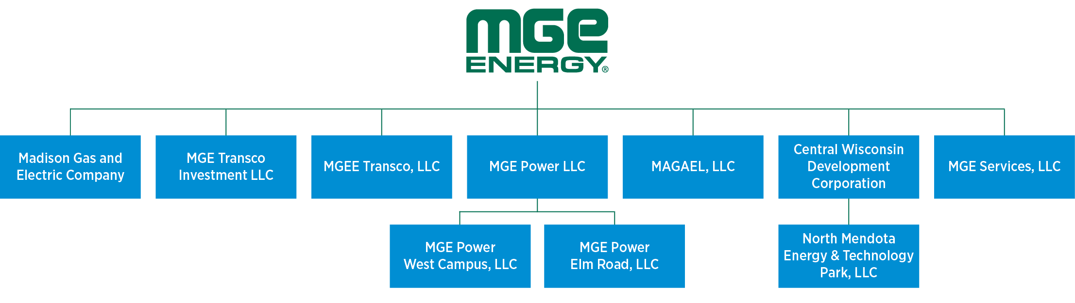 MGE Energy Corporate Profile